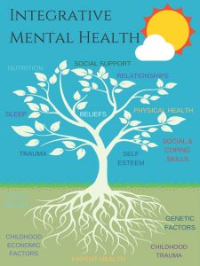 Integrative Mental Health